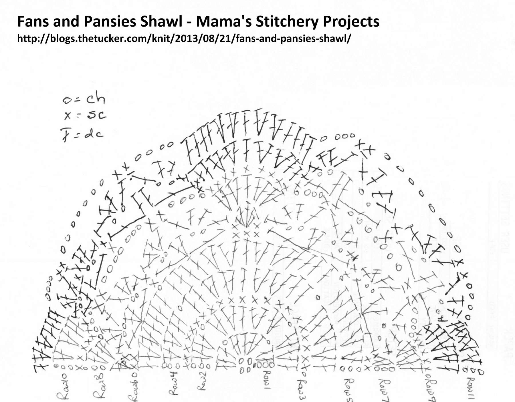 fans and pansies shawl - clothing crocheted my patterns -